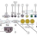 PLANAR 8150 inputs