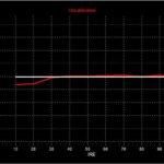 PLANAR PD 8150 TEMP