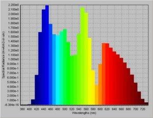 OPTOMA HD 25 Spectrum