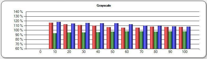 EPSON LS 10000 ADOBE SRGB GRAYSCALE1