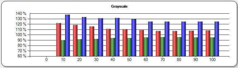 EPSON LS 10000 CINEMA GRAYSCALE1